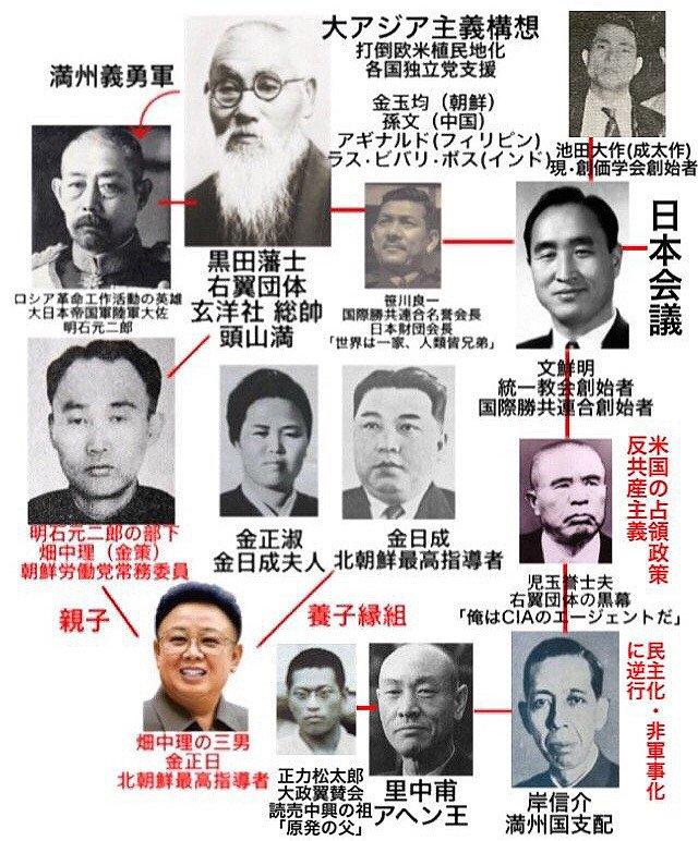 金王朝 hashtag on Twitter