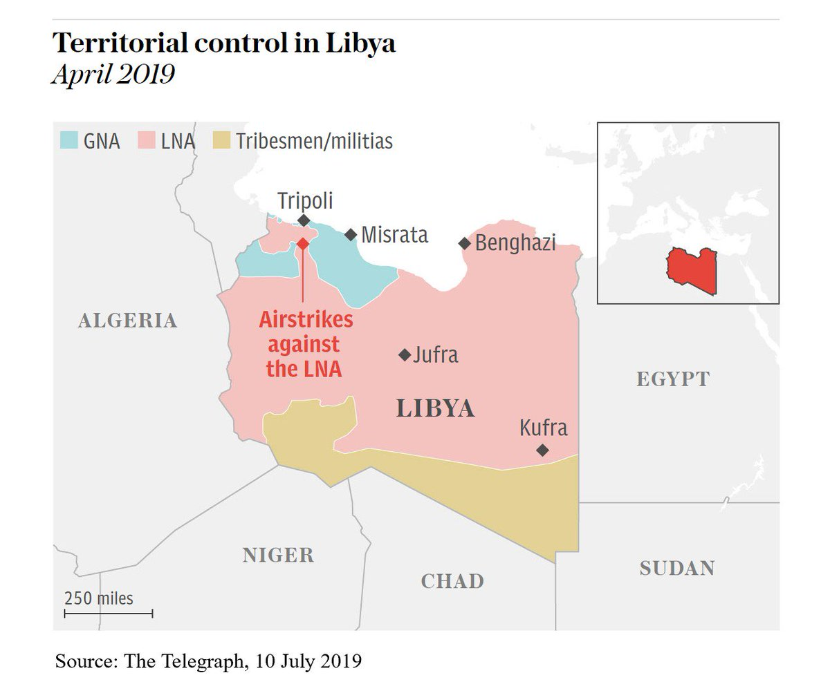 When Islamist/anti-#LNA militias (now with #GNA) went to war in 2014 to overturn #Libya's elections, the int'l community (led by US & UK) shrugged & said 'facts on the ground': Militias control #Tripoli, so they get the CBL, NOC, LIA - the oil & wealth.  Look at the big picture. https://t.co/FLSpEjQqA0