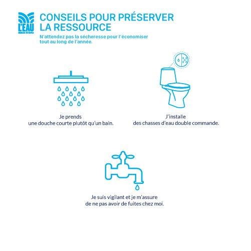 Les ressources en #eau ne sont pas illimitées! Encore plus en période de sécheresse, il convient de les préserver par quelques gestes simples ! #ecologie #Lormont #gironde 💦@BxMetro https://t.co/YBYowdNjOb