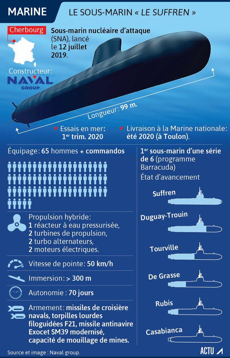 Lancement d'un nouveau sous-marin d'attaque français : Le SUFFREN D_L1V11XYAAgnfa