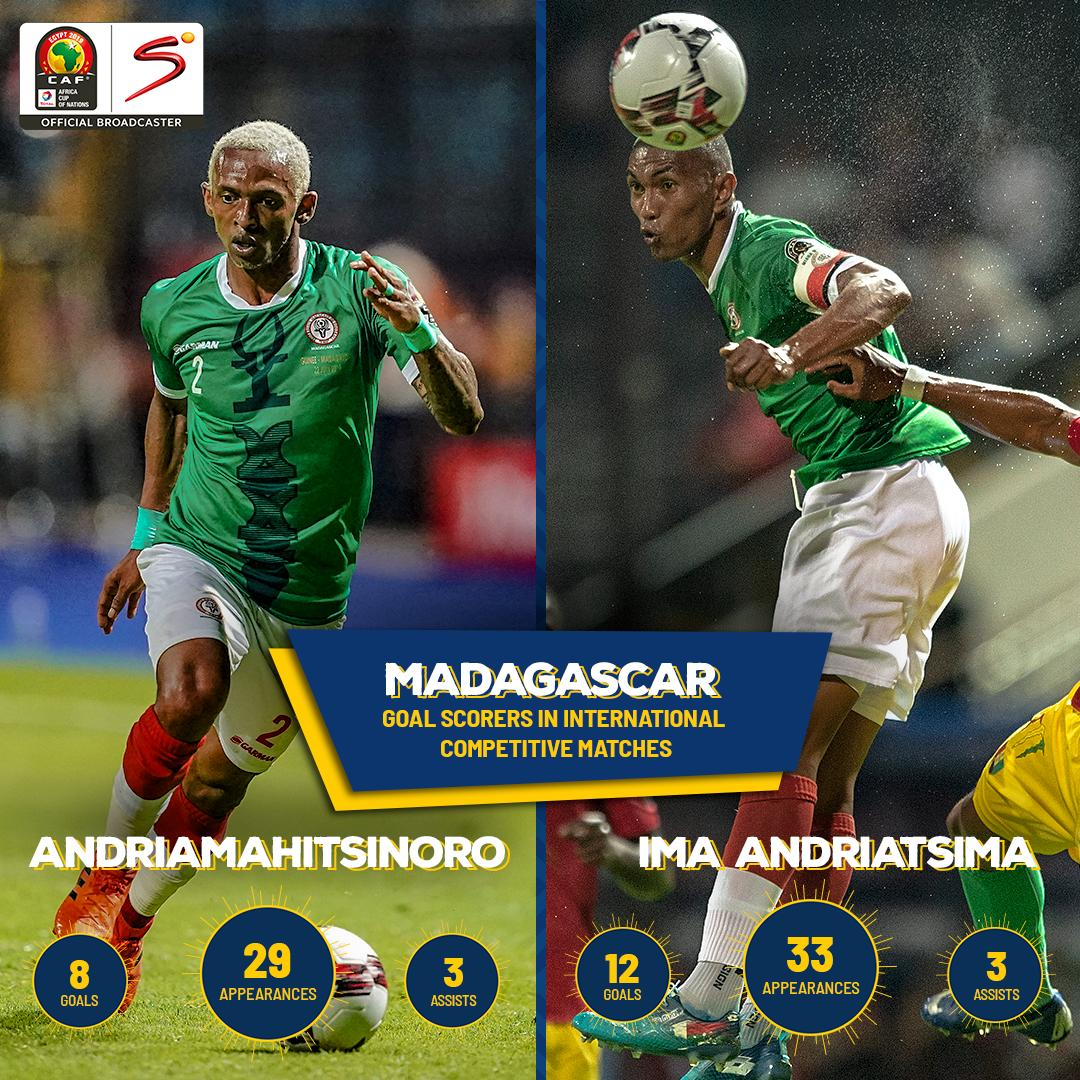 Tunisia should be wary of these two players if they are to find a way past a well oiled Madagascar outfit tonight. #AlefaBarea <br>http://pic.twitter.com/jm6pk53HT6