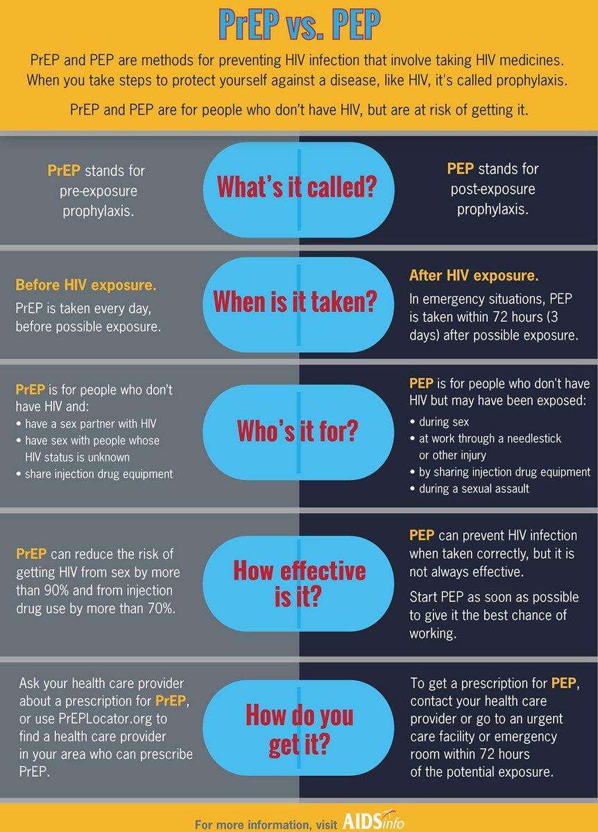 HIV Research Group (@HIVres_KEMRI_WT)   Twitter