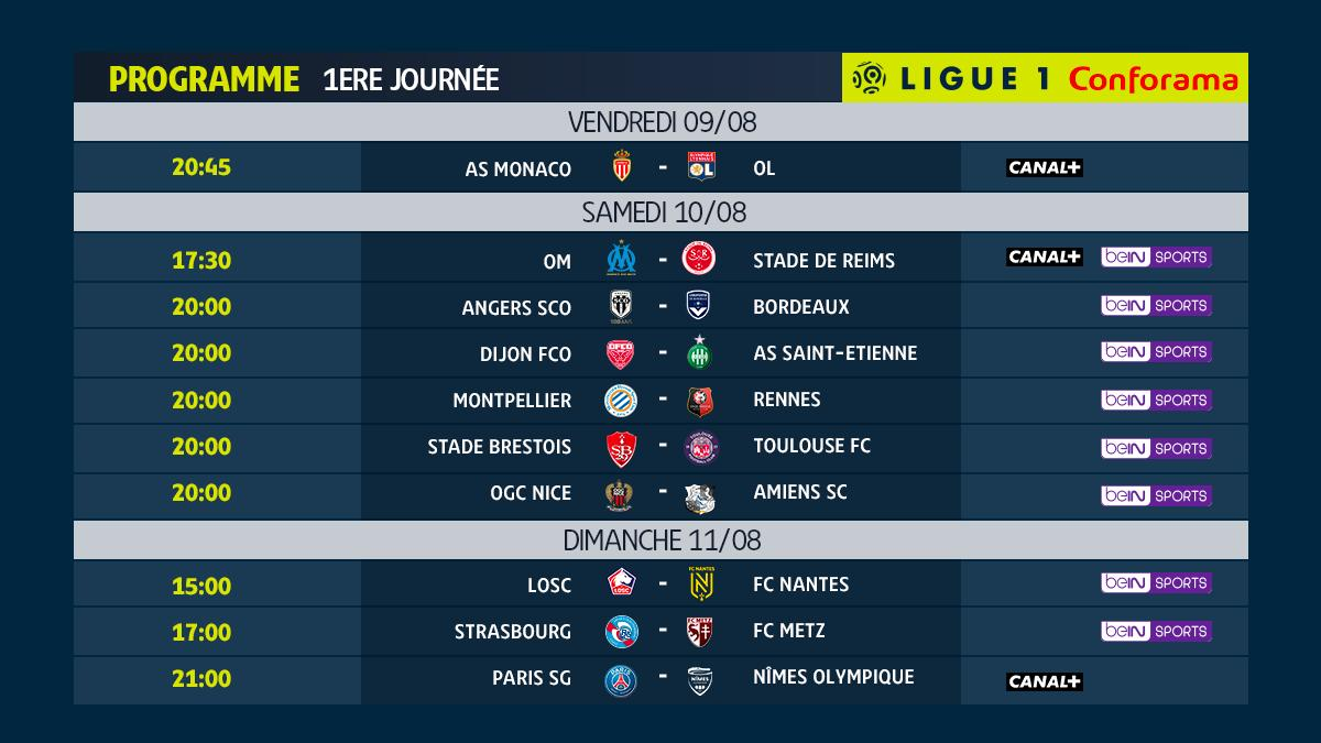 1ère journée de Ligue 1