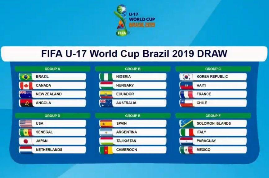 #Ecuador estará en el Grupo B del #MundialSub17 en Brasil. #VamosEcuador #MiTriMundial