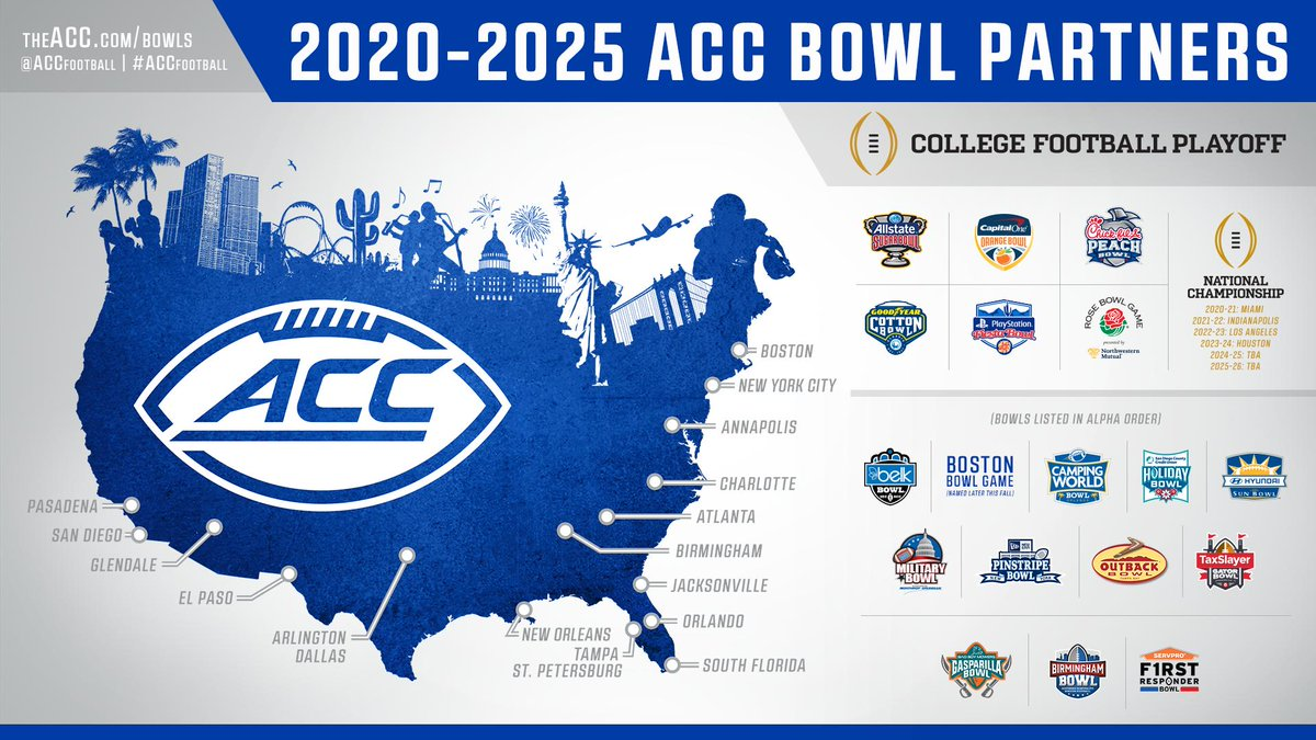Here's to another six years with @ACCFootball 👏🏼