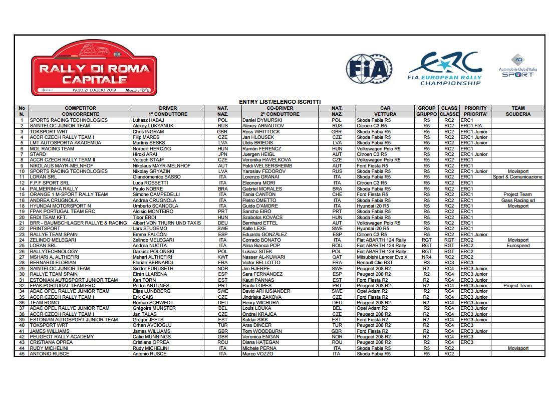 ERC: 7º Rallye di Roma Capitale [19-21 Julio] D_NsU_PXYAIDK8E