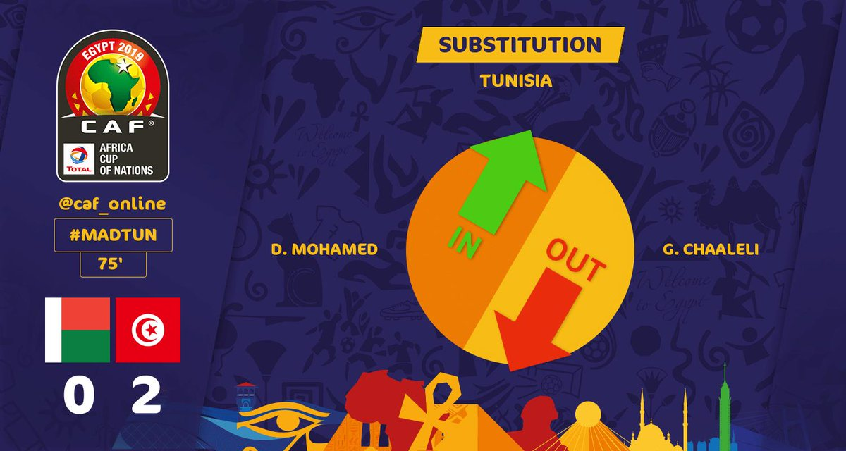 SUBSTITUTION | Tunisia: D. MOHAMED comes in for G. CHAALELI  #TotalAFCON2019 #MADTUN <br>http://pic.twitter.com/sTiEwquCmj