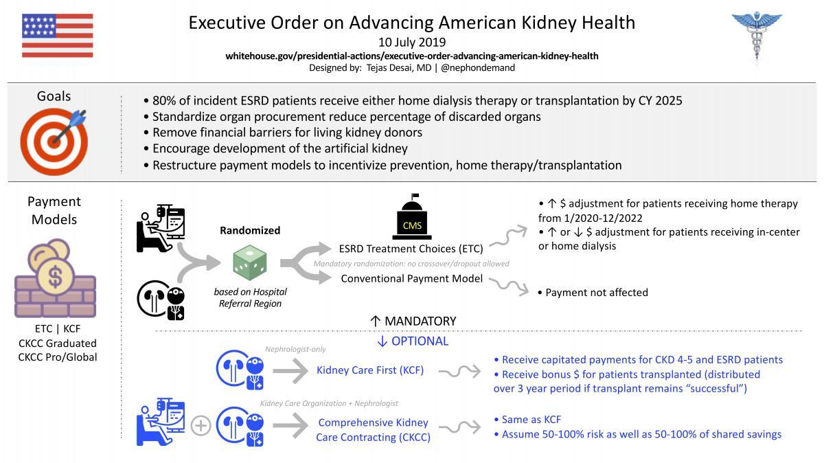 Vanderbilt Kidney (@VUMCKidney) | Twitter
