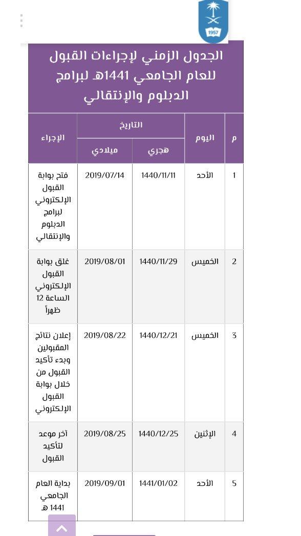 التسجيل متاح الآن في الدبلوم الانتقالي المجاني بدون رسوم في جامعة الملك سعود حلول البطالة Unemployment Solutions