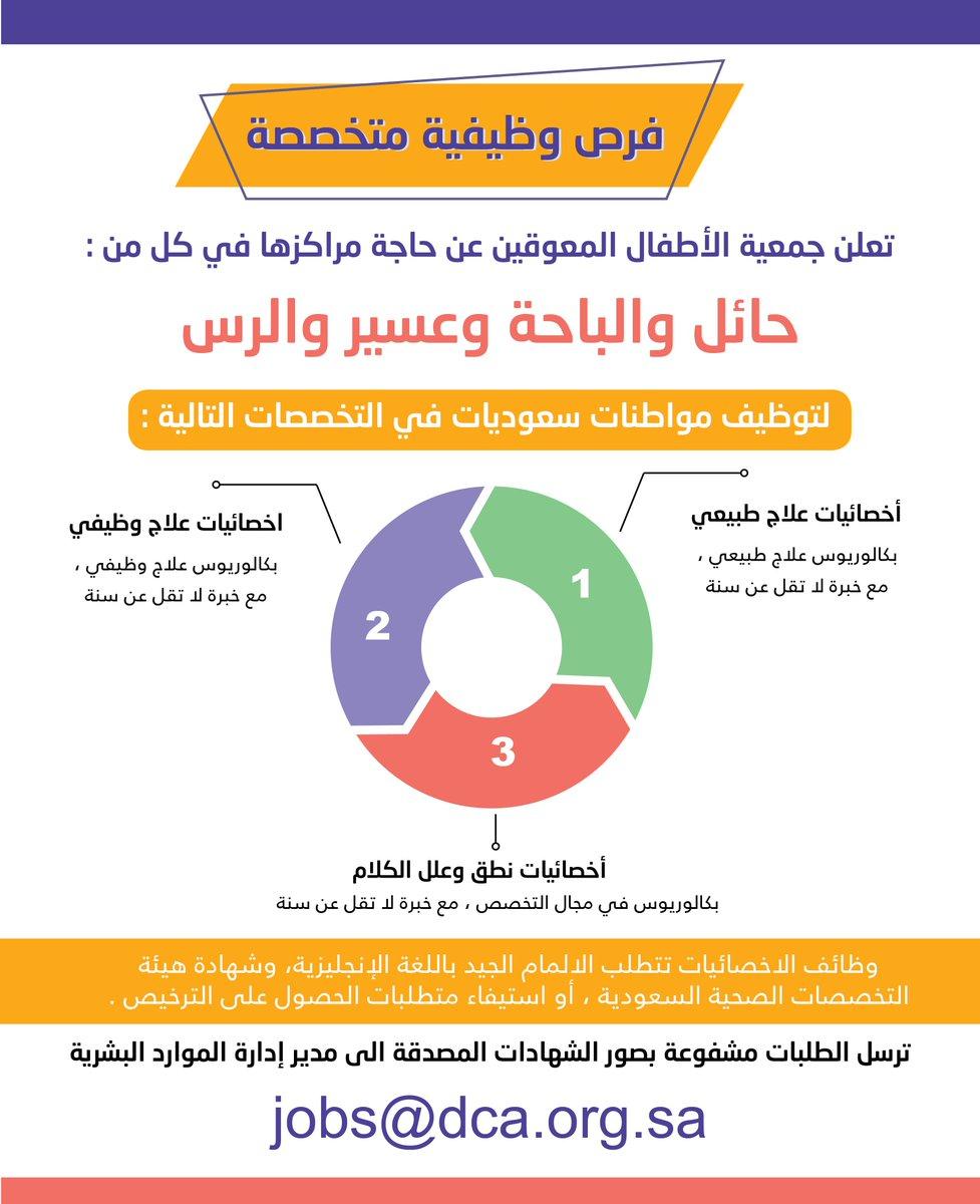 تعلن #جمعية_الأطفال_المعوقين عن وظائف للسعوديات فقط في حائل، والباحة، وعسير، والرس  اخصائيات علاج طبيعي اخصائيات علاج وظيفي اخصائيات نطق وعلل كلام  ترسل الطلبات حسب الشروط، مرفقة بصور الشهادات المصدقة على البريد  jobs@dca.org.sa    #وظائف_شاغرة #وظائف #وظائف_نسائية  @DCA_KSA