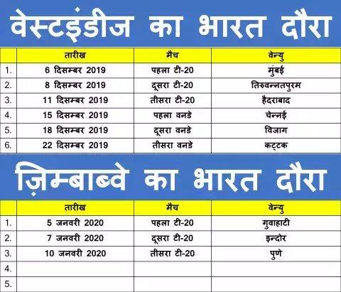 Indias next match menu.. . . . . . .. . #SachinOpensAgain #DhoniInBillionHearts #Dhoniretirement #INDvsNZ