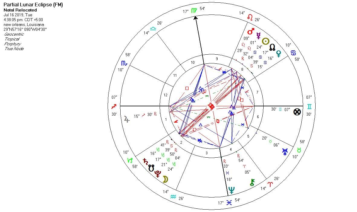 david crook astrology