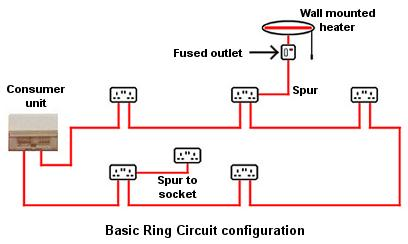 wiring diagram for kitchen ring main wiring diagram structure ring main wiring diagram wiring diagram mega wiring diagram for kitchen ring main