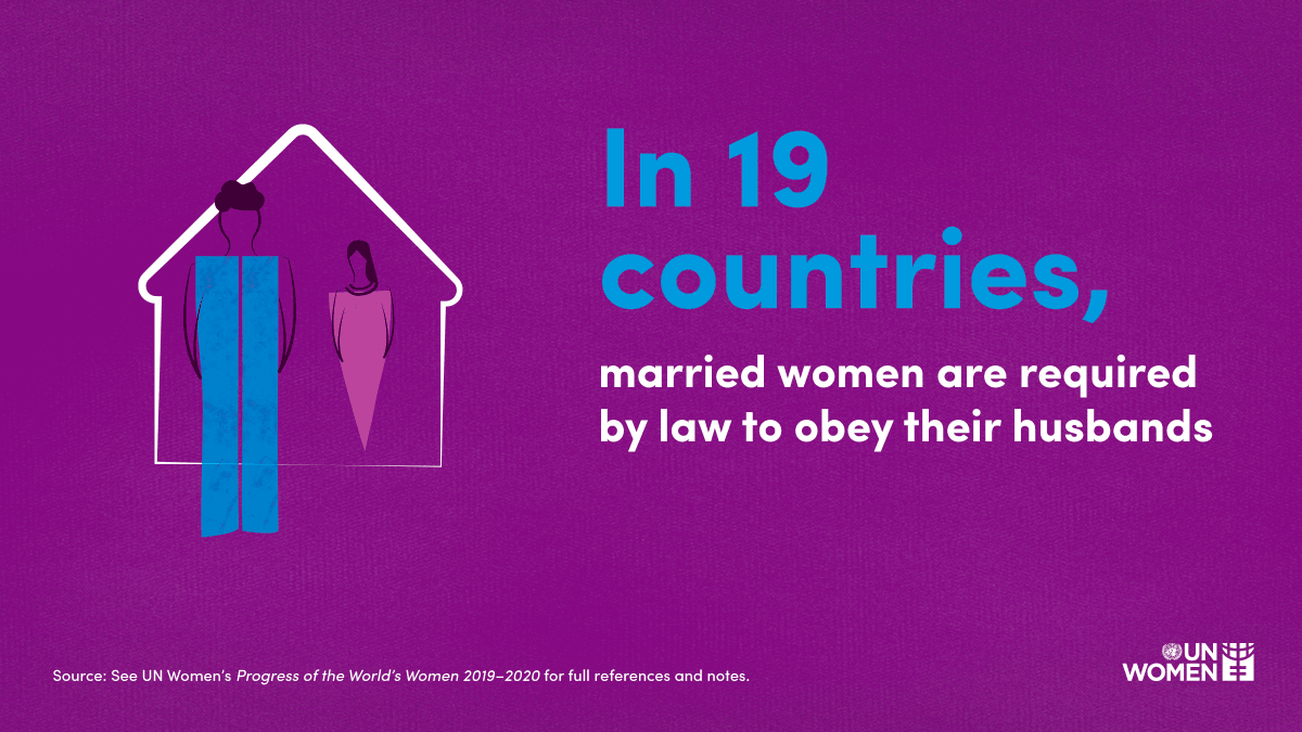 What's life like for women and their families in 2019? Check out #WomensProgress2019 factsheets: http://unwo.men/hWY150uNIdq #FamiliesOfToday
