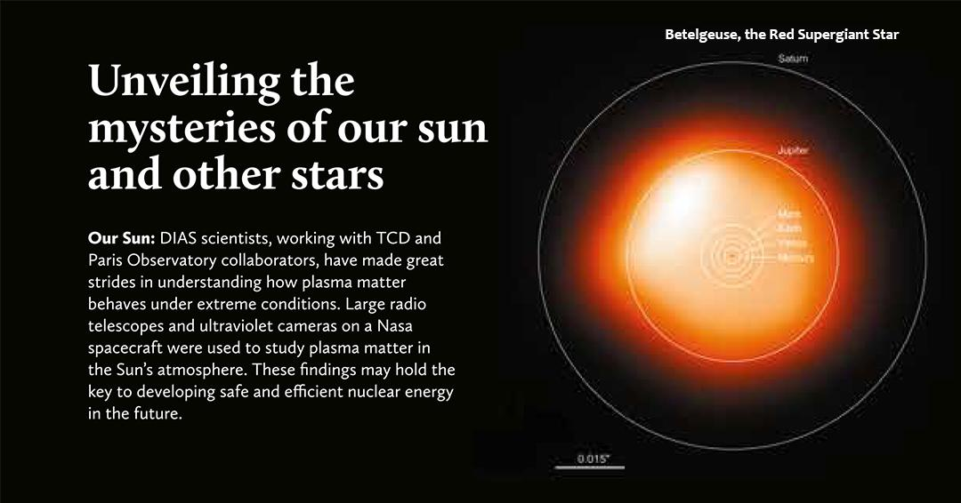 test Twitter Media - ☀️DIAS researchers, in collaboration with  @tcddublin and @Obs_Paris, have investigated the behaviour of plasma in our sun's atmosphere. One day, these findings on the nature of our cosmos may help develop safer and more efficient nuclear power. ⚡️ #DIASDiscovers https://t.co/5Mq4FgrKte