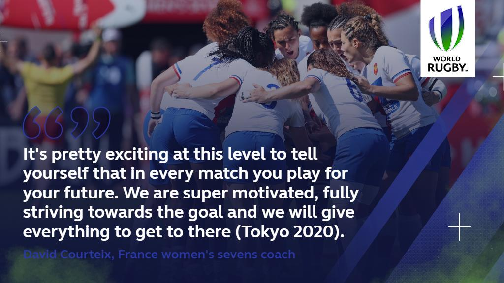 test Twitter Media - Two more teams will book their place at @Tokyo2020 @Olympics this weekend with the men's and women's @rugby_europe qualifiers in Colomiers and Kazan.   @FranceRugby coach David Courteix knows the women's competition is one not to miss!   Read why: https://t.co/KhTEsd58Vu https://t.co/uzEjh6QV38
