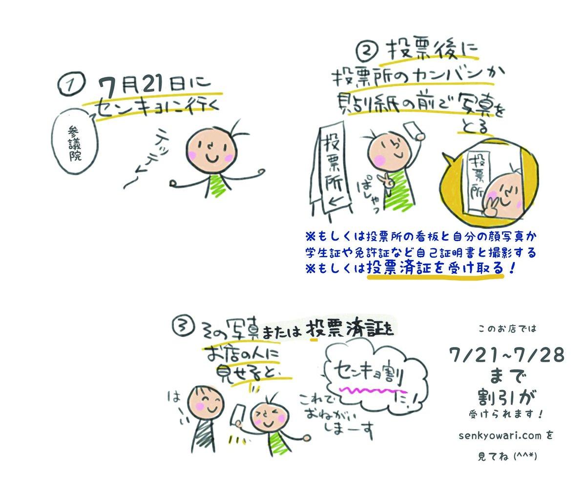 選挙 割 2019 東京