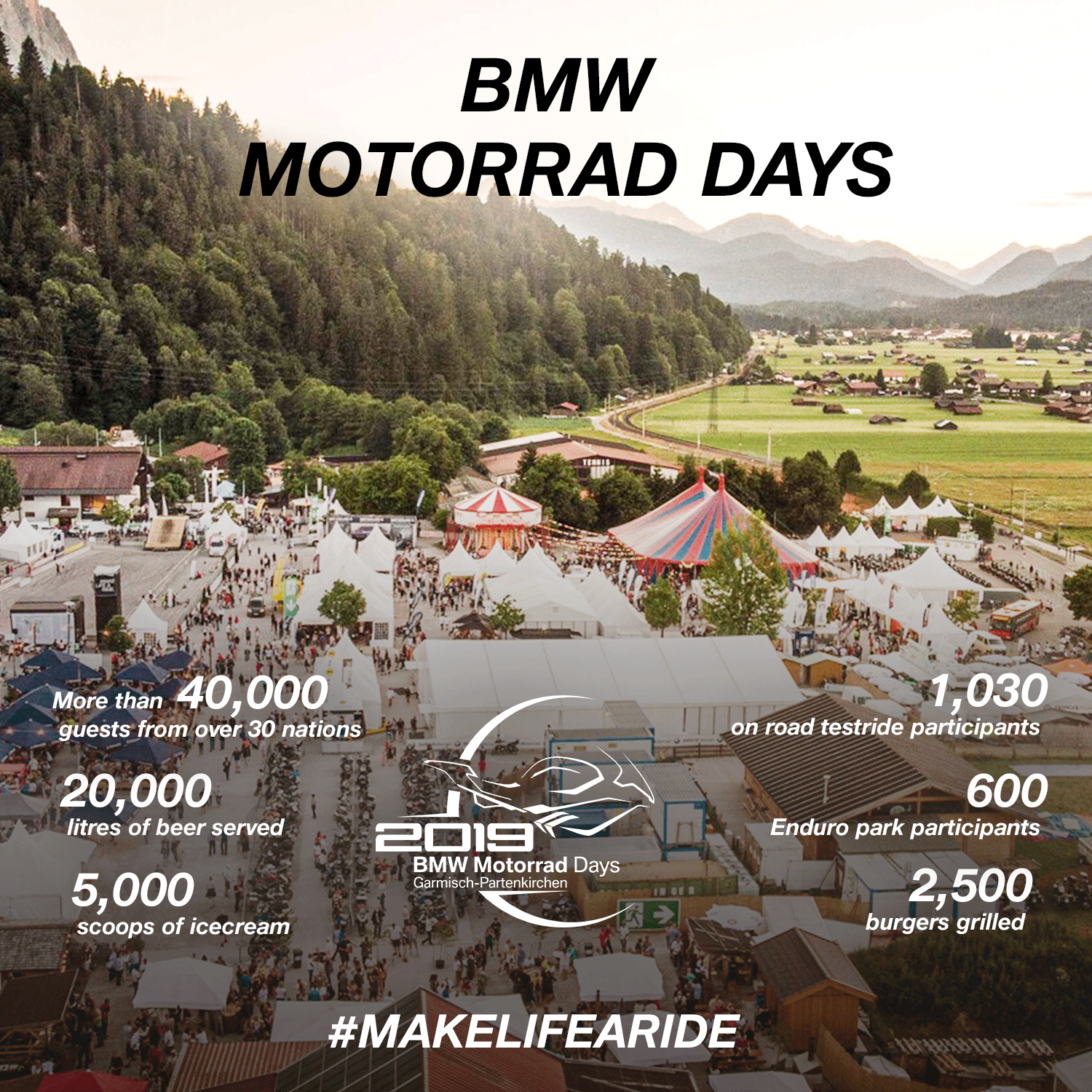 Bmw Motorrad On Twitter Some Impressive Numbers From The Bmw