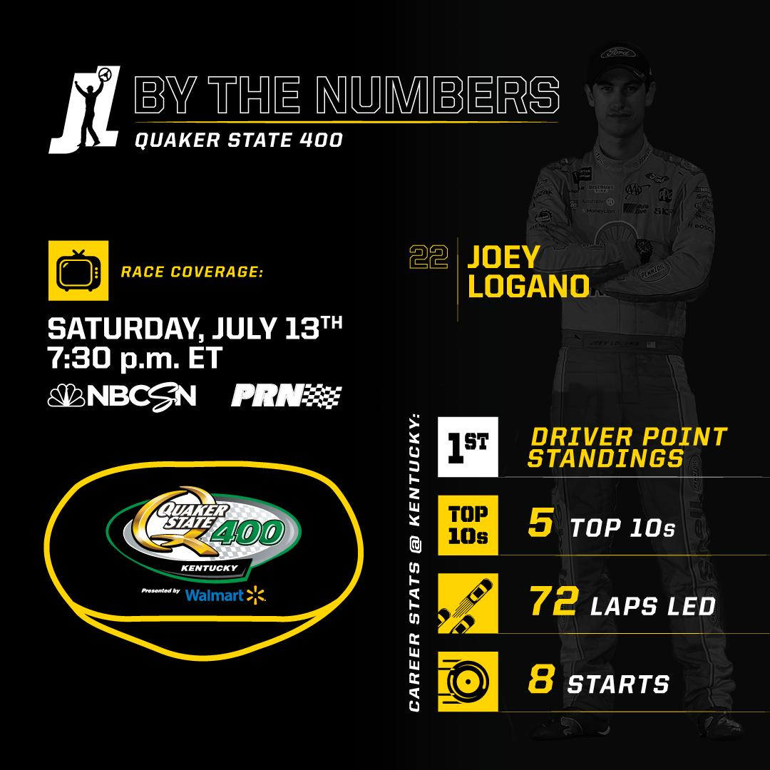 By the Numbers at @KySpeedway. #TeamJL