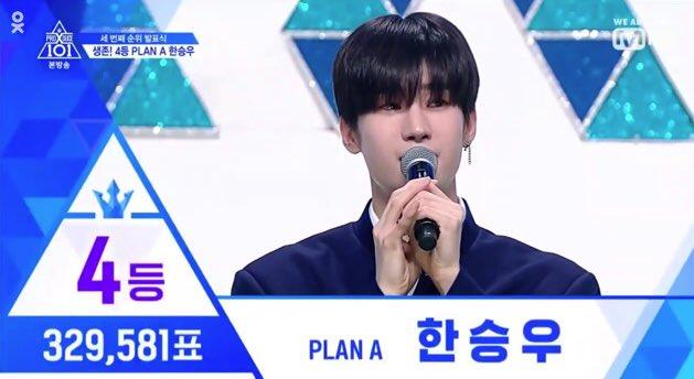 RANK  4    HAN SEUNGWOO 329,581 votes  He mentioned Choi Byungchan !  #PRODUCE_X_101 #프로듀스X101 #프로듀스101시즌4<br>http://pic.twitter.com/KtWjD4eJoy