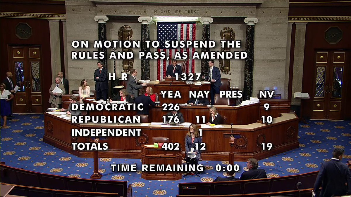 JUST IN: House votes 402-12 to authorize 9/11 victim compensation fund for 70 years; bill now moves to Senate.