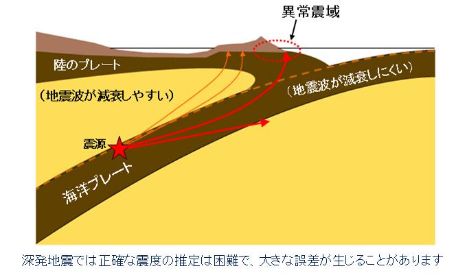 深発地震 hashtag on Twitter