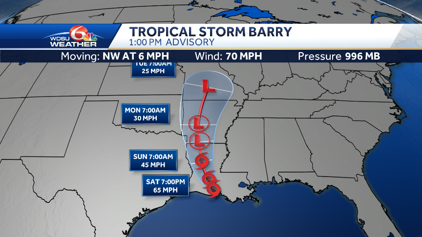 Barry makes landfall.  Now a tropical storm. @wdsu #nola #lawx<br>http://pic.twitter.com/2A2BKtSAqD