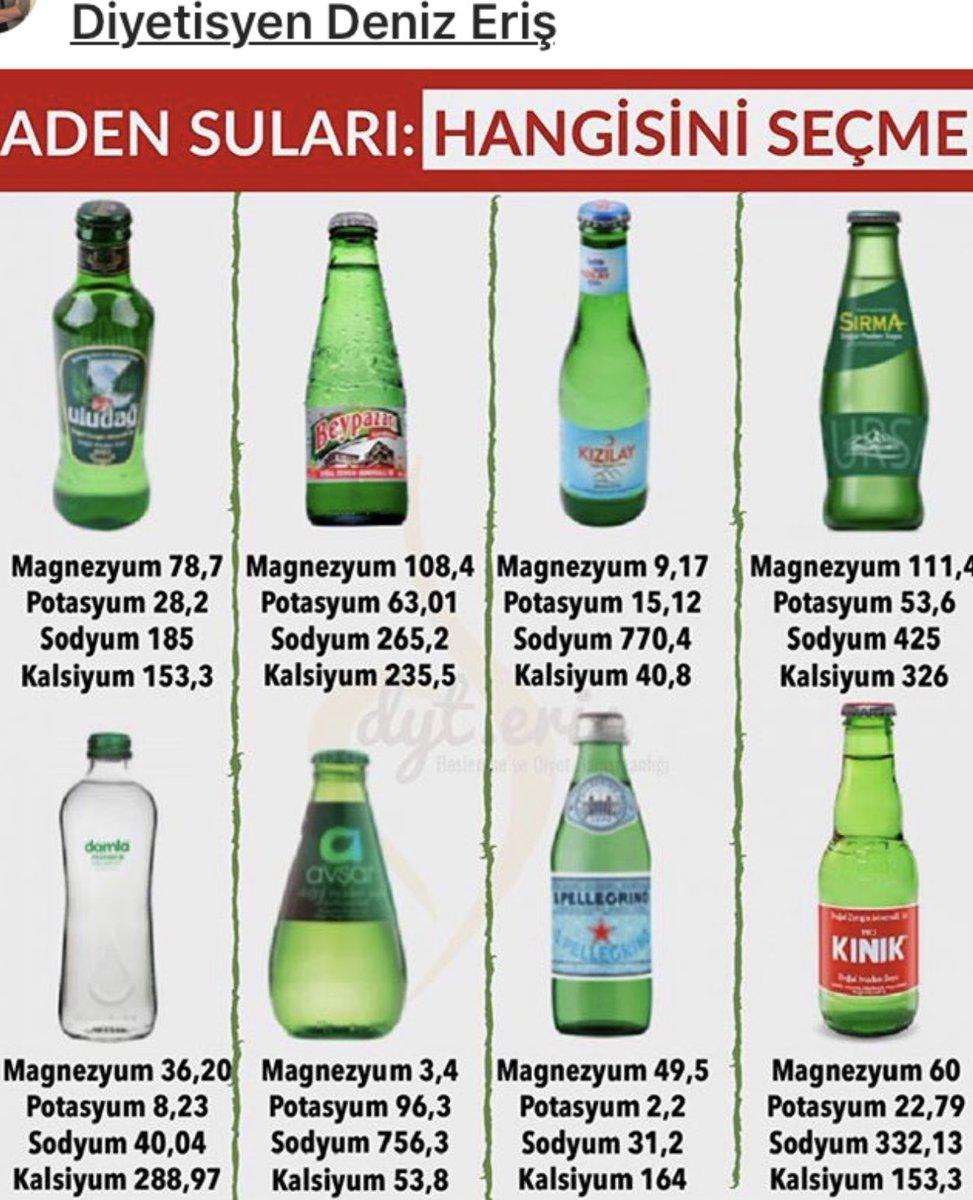Magnezyum ve potasyum çok önemli