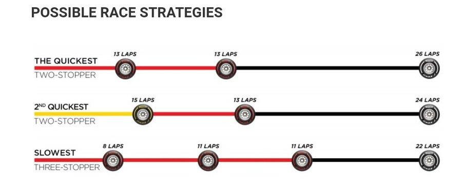 Strategia Pirelli GP Silverstone
