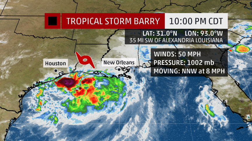 #Barry continues to weaken as it tracks slowly inland, but don't let your guard down. This system will continue to bring the threat for flooding rains and power outages as gusts continue at tropical storm strength. Coastal areas will continue to experience storm surge as well.