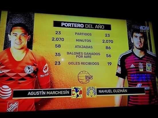 Tigres UANL on Twitter: