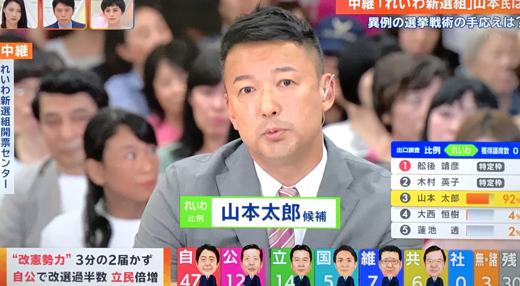 今さあ、TBSの選挙特番で山本太郎が「消費税は一部は社会保障に使われてるが 大部分は法人税の大減税 所得税の大減税で 金持ち優遇に使われてる」って言ったら「CM、CM」って声が入ったよね?