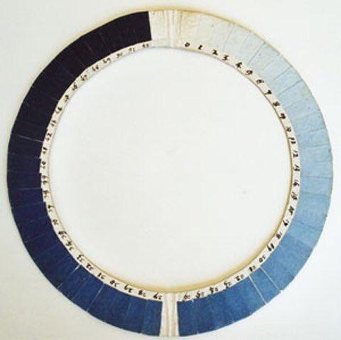 RT @LIndeprimeuse Nuancier destiné à l'évaluation de l'intensité de la couleur du ciel : Cyanomètre (Cyanomètre d'Horace-Bénédict de Saussure (1760).)