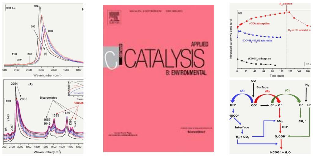 ⚗️CO/H2 adsorption on a Ru/Al2O3 model #catalyst for #FischerTrospch: Effect of #water concentration on the surface species  ⏩https://t.co/H9WF7KEDwv @unisevilla @ENSICAEN @Universite_Caen @CNRS @INC_CNRS @CNRS_Normandie @normandieuniv @Reseau_Carnot