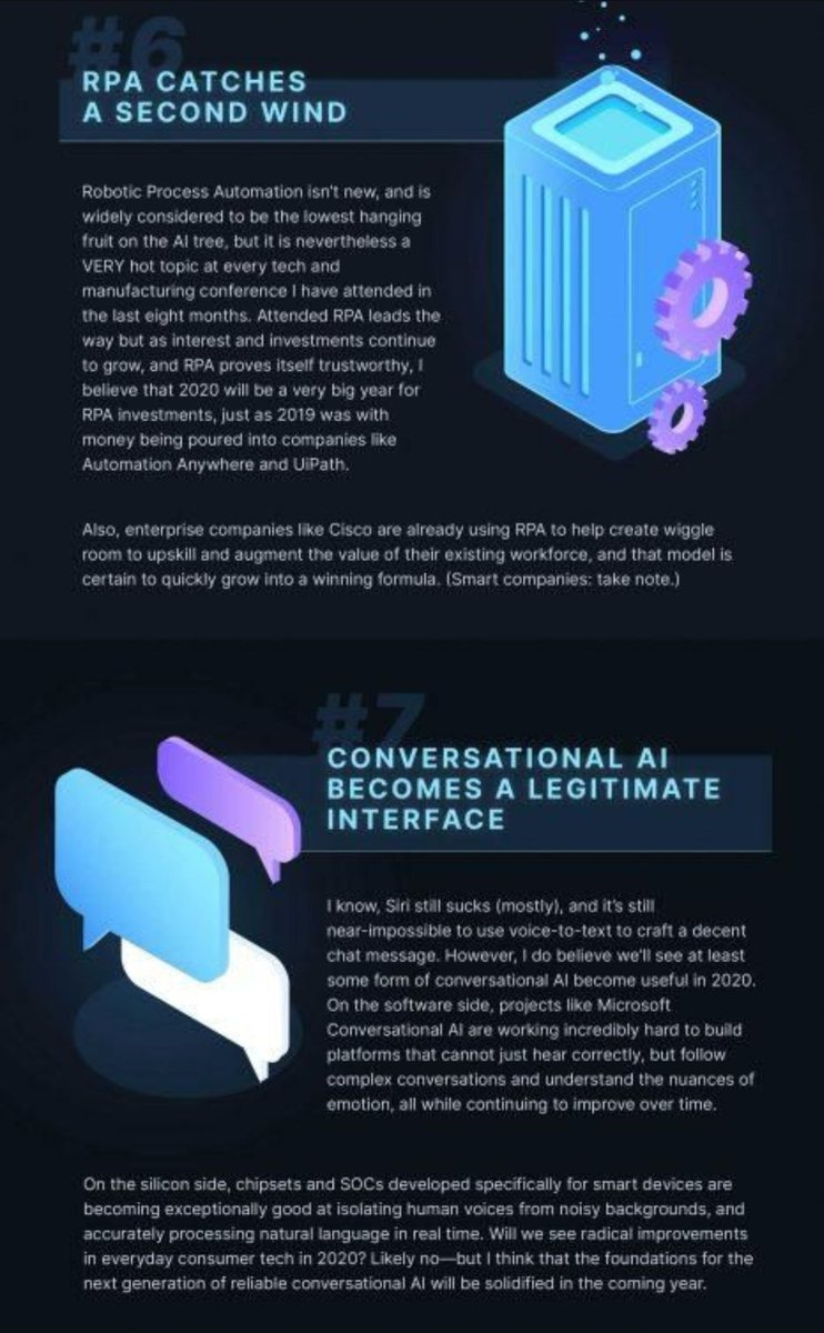 Top Foundations 2020.Alberto Garuccio On Twitter Top 10 Digital Transformation Trends