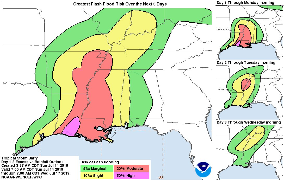 TS #Barry remains a significant flooding threat for the Lower Mississippi Valley into the Mid-South. There is a high risk of Flash Flooding today in portions of Louisiana. Follow @NWSWPC for updates on rainfall forecasts and go to http://weather.gov for local info