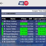 4th pole of the season for points leader @Oliver_Askew! @rinusveekay will start alongside, race 2 at 11amET!  #RoadToIndy l #TeamCooperTire #IndyTO
