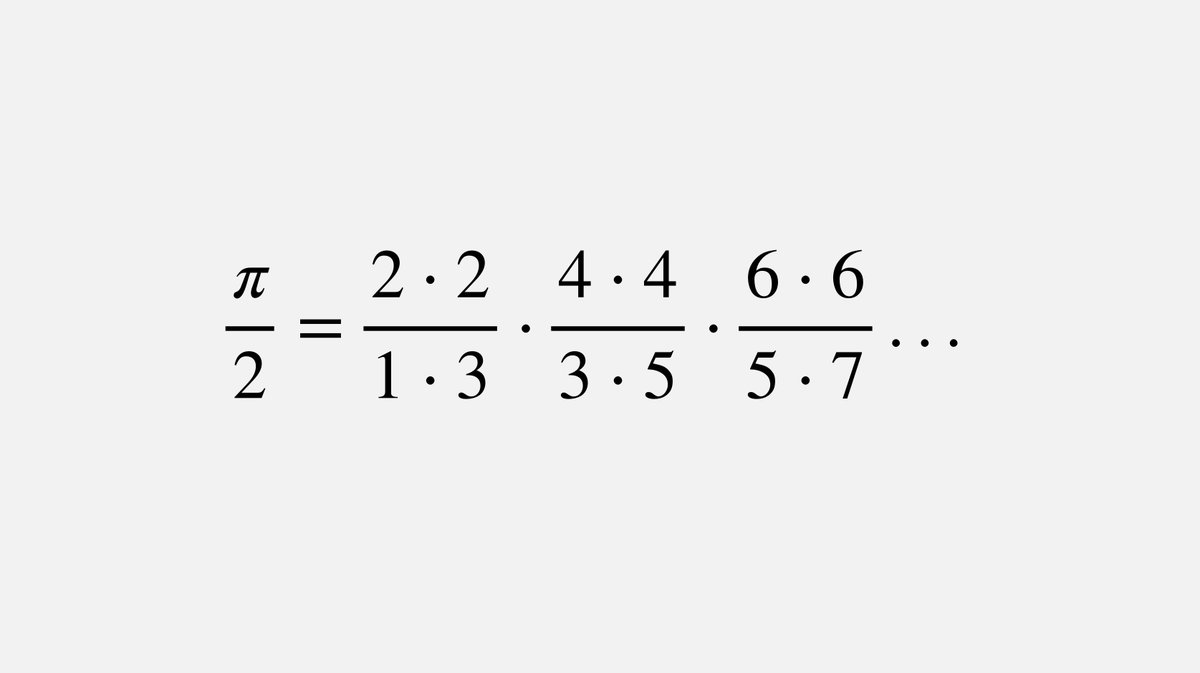 John Wallis devised this beautiful formula for π in 1655. It is the infinite product of even numbers squared divided by their two adjacent odd numbers.