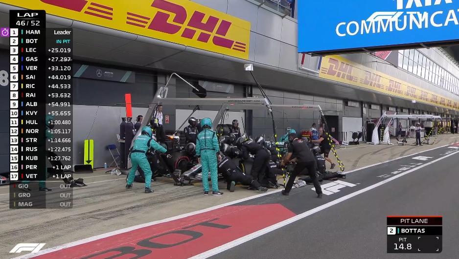 Hamilton preferiu não fazer 2º PitStop com o seu avanço sobre concorrência. Bottas entra para o último PitStop. Com Macios para o último sprint, será muito mais rápido que Hamilton mas a equipa pode gerir posições.