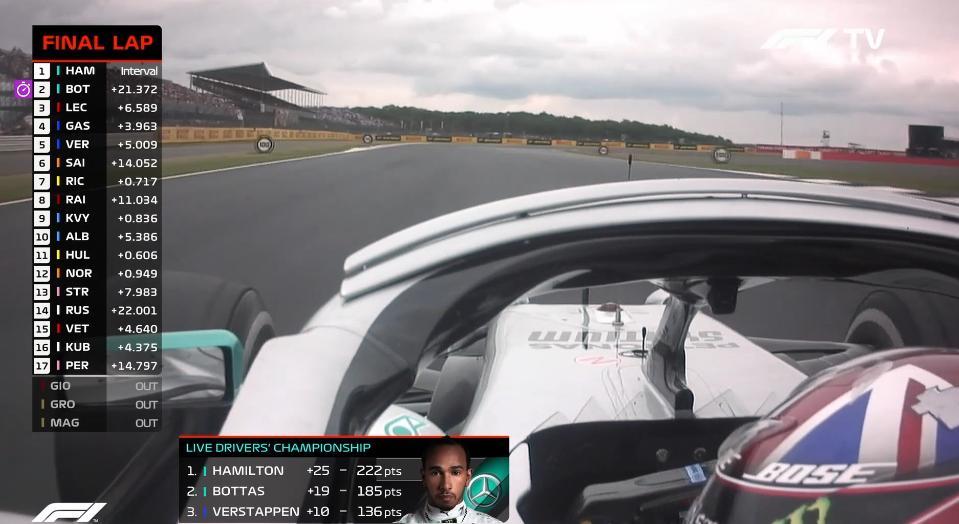 Posições parecem definidas. Bottas nem eoncosta em Hamilton. Leclerc vem com P3 tranquilo, Duelo mais próximo  é Sainz e Ricciardo para P6.