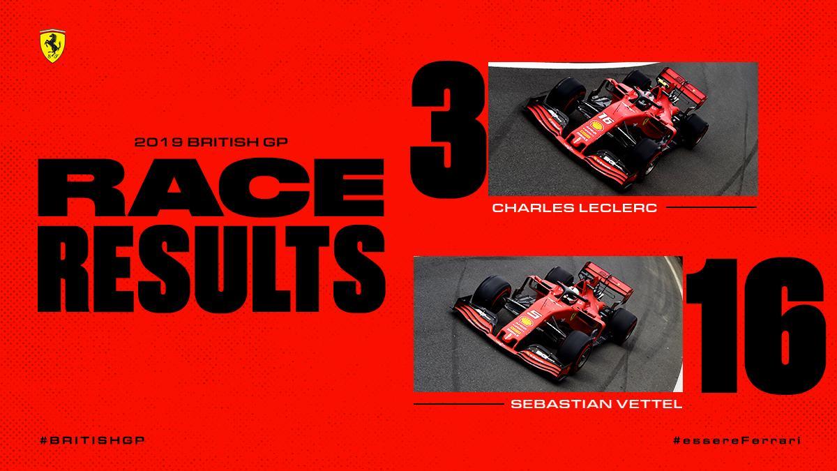 #BritishGP Race Results 🏁  #Charles16 3️⃣ #Seb5 1️⃣6️⃣ #SF90 #essereFerrari 🔴