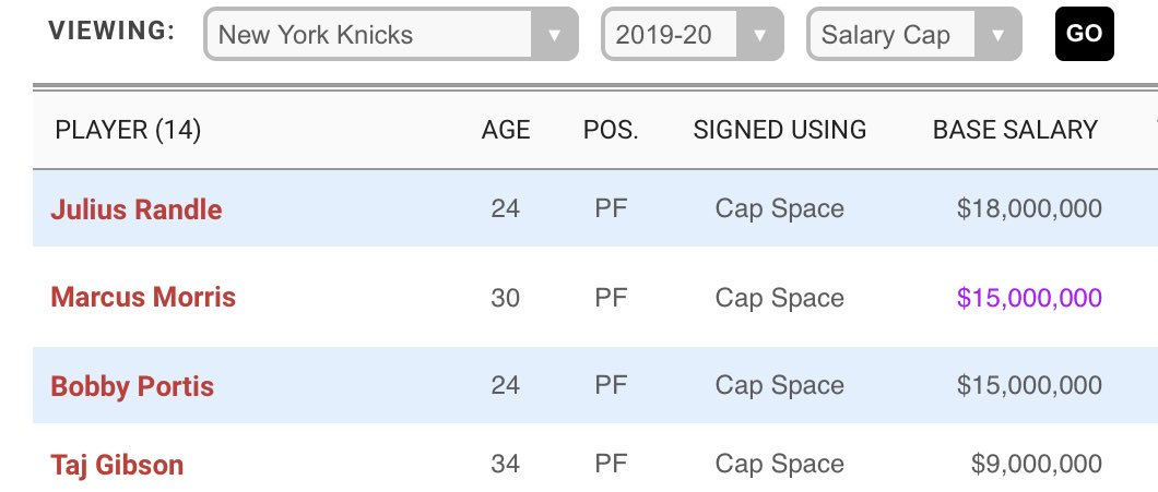 The Knicks are gonna revolutionize the NBA this season — nobody is gonna have an answer for this.