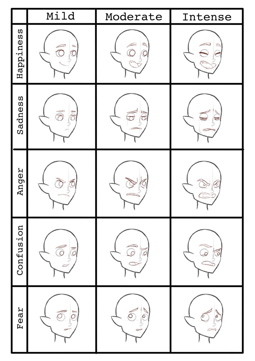 Hey Twitter, have a cheat sheet for expressions on me. For beginner artists or those who are still learning the fundamentals. I'd recommend this as an exercise to anyone who just wants to practice too! #arttips <br>http://pic.twitter.com/KvA69Gg4fb