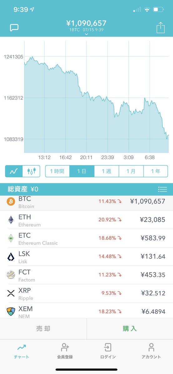 仮想通貨……引退しません!!