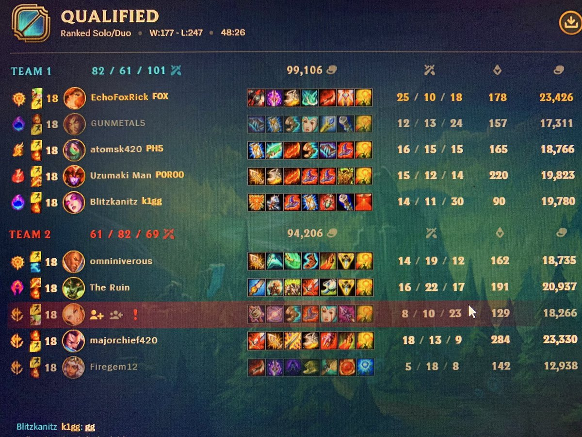Best game I've ever played  82 Kills - Lead both teams in damage - Who am I right now #IronFox<br>http://pic.twitter.com/acemEMohhA