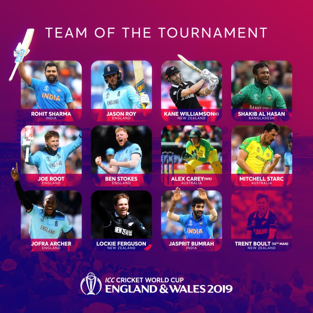 Your #CWC19 Team of the Tournament!