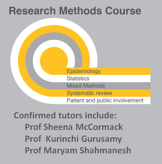 Media Tweets by Research Methods Global Health (@RMC_IGH