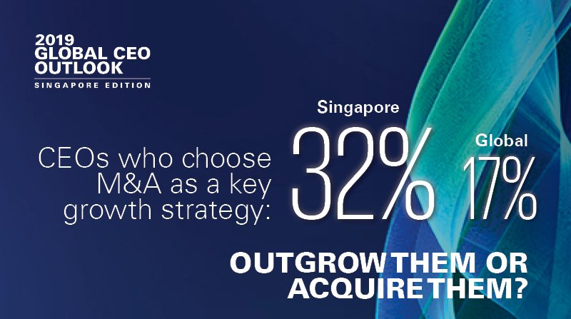 Careers - KPMG Singapore