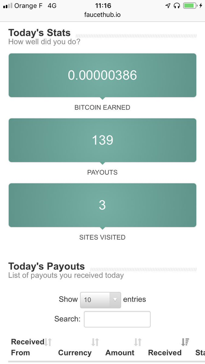 freebitcoin tagged Tweets, Videos and Images | Twitock