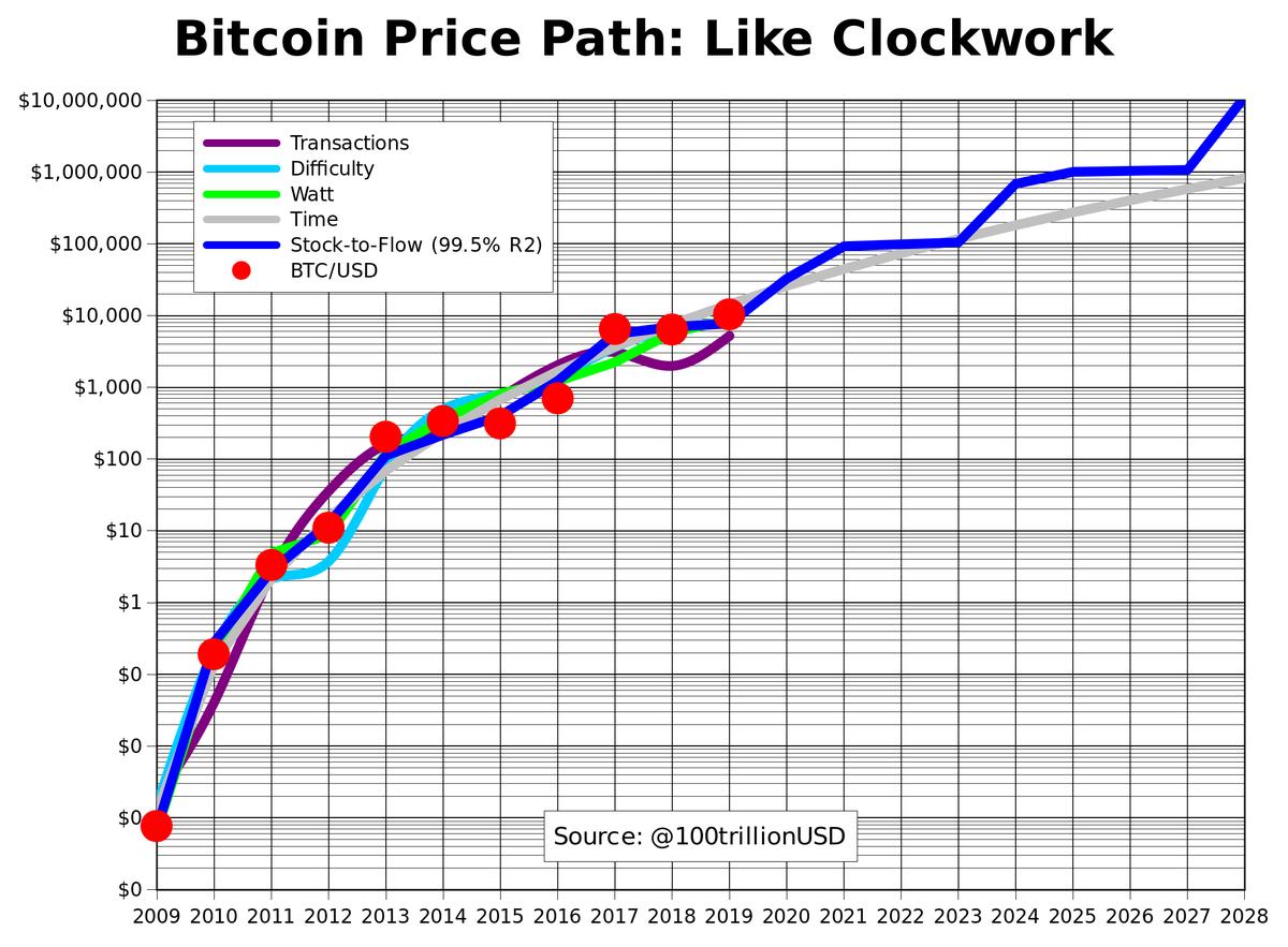 bitcoin mining cost 2021